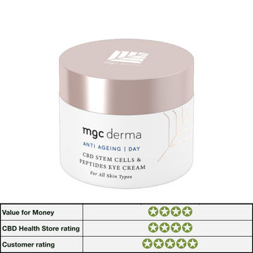CBD Stem Cells & Peptides Eye Cream - For All Skin Types by MGC Derma