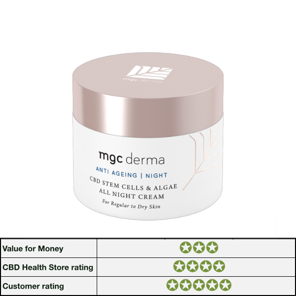 CBD UK anti ageing night cream beauty and skin care range MGC Derma on CBD Health Store