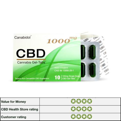 CBD capsules UK product by Canabidol 1000mg gel tabs CBD Health Store image