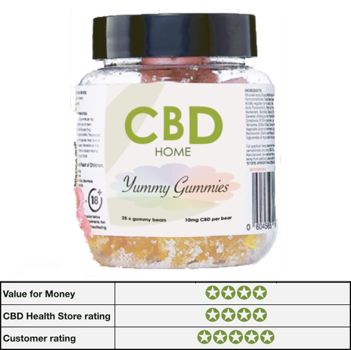 CBD Gummy Bear Sweet from CBD Home - 10mg per sweet. CBD Health Store Image