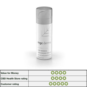 CBD Replenish Cream Herbal – For Red and Sensitive Skin by MGC Derma