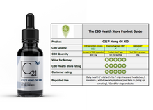 CBD Hemp Oil. C21™ Hemp Oil 300. 10ml bottle, 300mg of CBD. CBDHealthStore ranking system with bottle.