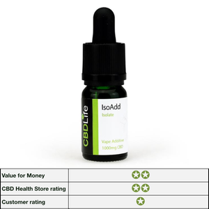 CBDLife 10% IsoAdd Vape Additive 1000mg - 10ml bottle