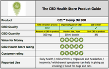 Compare and rank CBD Hemp Oil. C21™ Hemp Oil 300. Best in class.