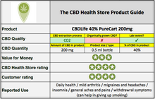 CBD eLiquid CBDLife 40% PureCart 200mg - 0.5ml tank