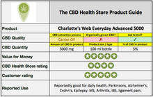 CBD Oil | Charlotte's Web Everyday Advanced 5000 - 100ml