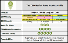 CBD eLiquid - Love CBD Indica E-Liquid - 10ml bottle