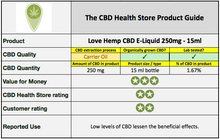 Love Hemp CBD E-Liquid 250mg - 15ml bottle