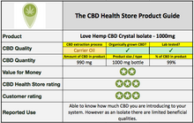 Love Hemp CBD Crystal Isolate - 1000mg