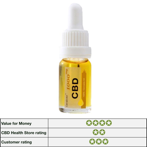 Canabidol™ CBD Oil Dropper 1000mg