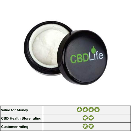 CBDLife Isolate 99% - 500mg