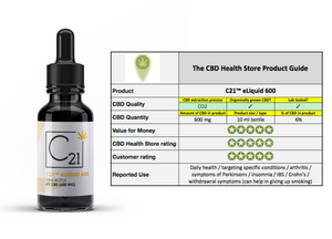 CBD eLiquid | C21™ eLiquid 600 - 10ml