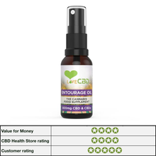 Love CBD 800 Entourage Oil Spray - 20ml bottle