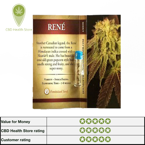House of the Great Gardener CBD Rene - 6 seeds