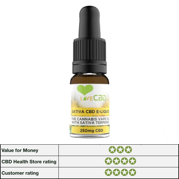 CBD eLiquid - Love CBD Sativa E-Liquid - 10ml bottle