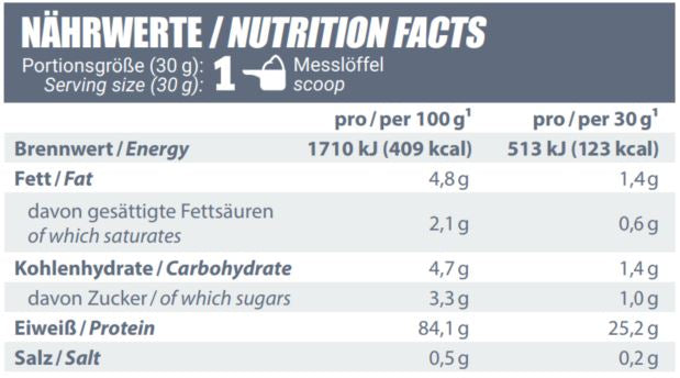 Whey Protein Neutral BODY IP Nährwerte