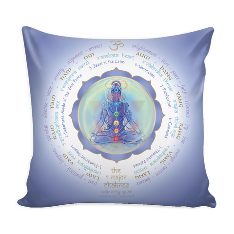 The Seven Chakras - Pillow Cover