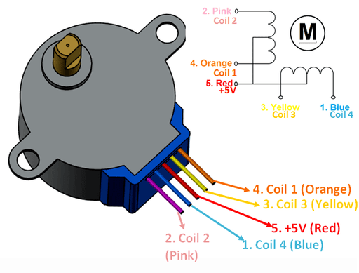 Stepper Motor (12V 4-Phase 5-Wire) - 28BYJ-48