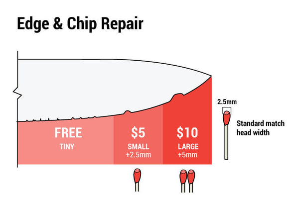 Knife chip repair