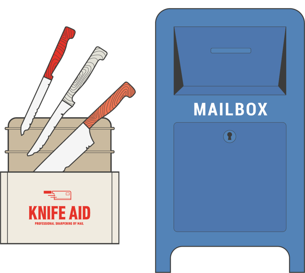 USPS mail box and Knife Aid envelope