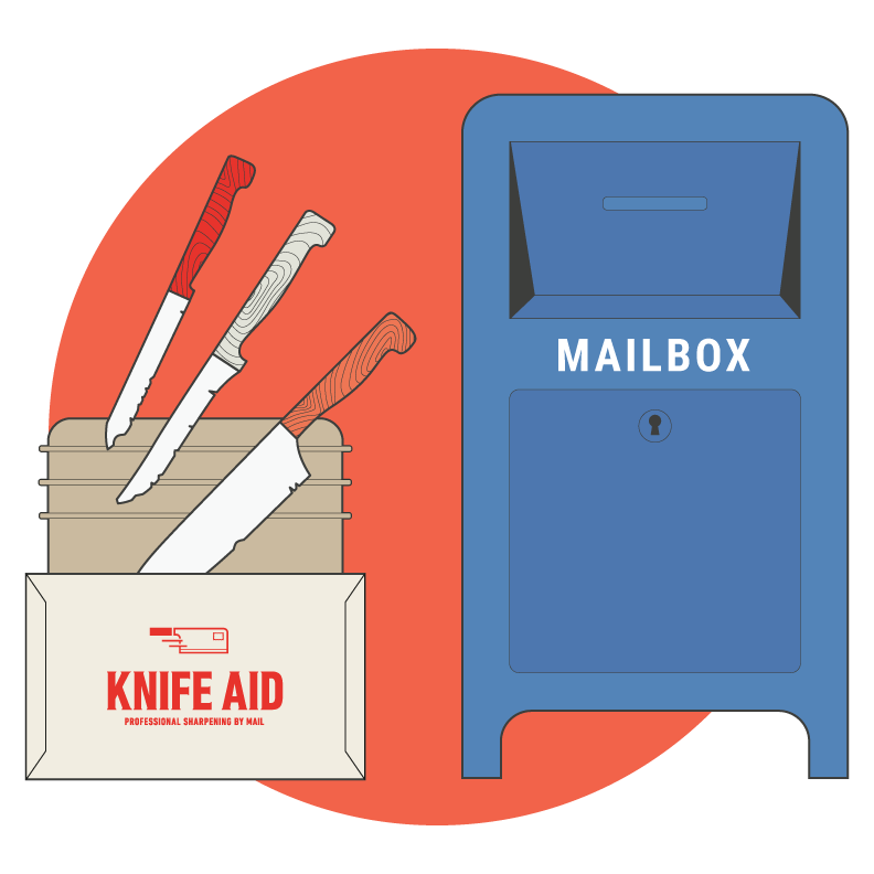 USPS mailbox and knive envelope