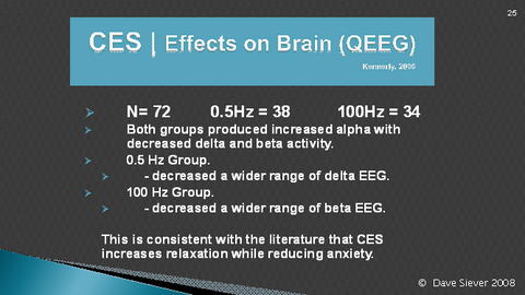CES Effects on Brain from .5 Hz - 15 kHz