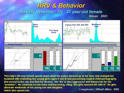 Heart Rate Variability (HRV) – Mind Alive Inc