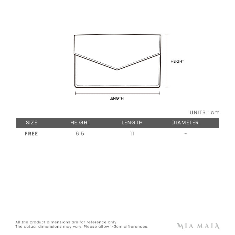 Prada Saffiano Leather Card Holder | Size Chart