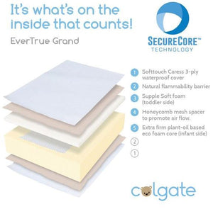 EverTrue Grand Crib Mattress