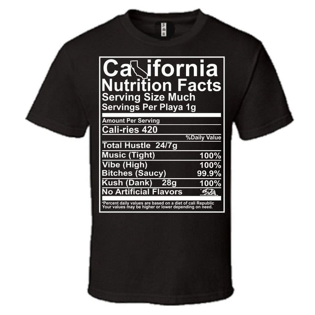 Cali Nutrition Facts 420