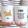 1 Cat -  Personalized Mug