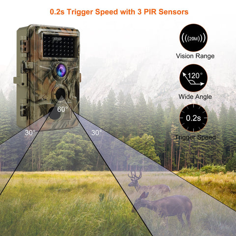 The sensing distance of camera PIR is generally up to 20m.
