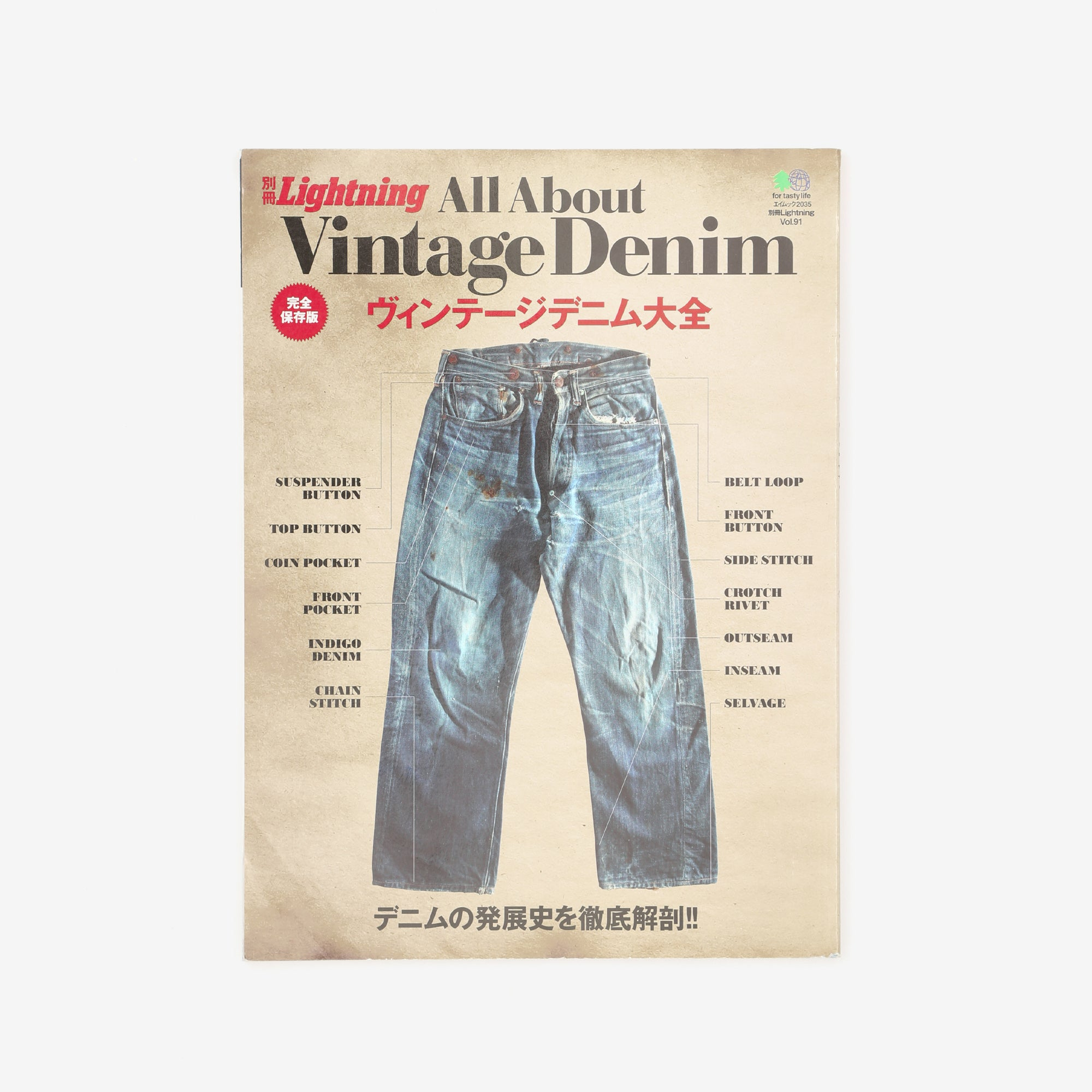 All About Vintage Denim