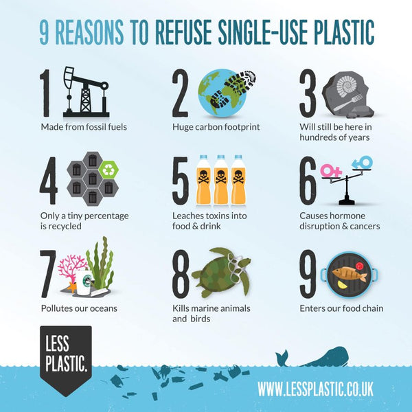 9 reasons to refuse single-use plastic