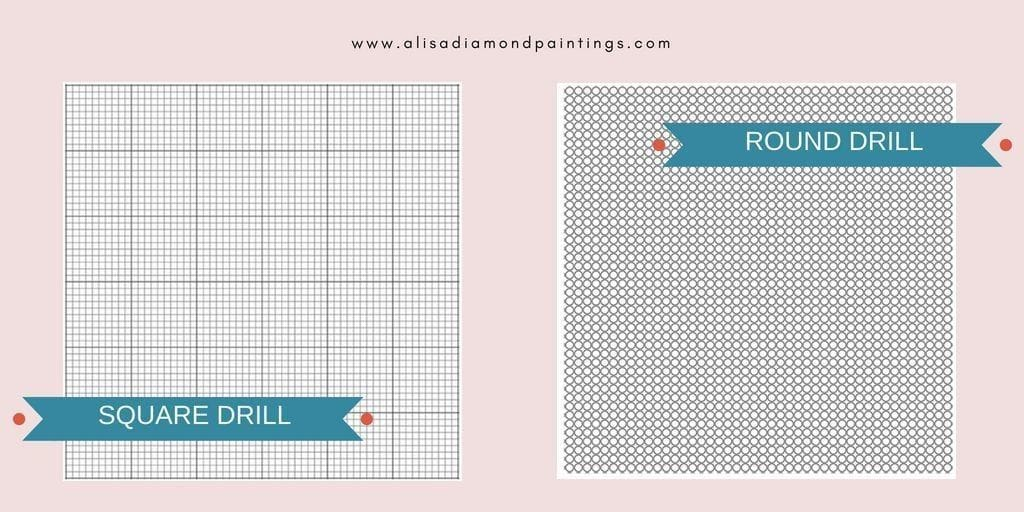 DETAILS YOU SHOULD KNOW BEFORE BUY THE BEST DIAMOND PAINTING