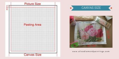 How To Tutorial For Diamond Painting Tips Difference Between Canvas Size And Picture Full Square Round Drill
