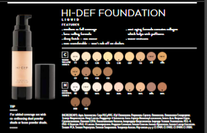 TRX-E Hi-Def Foundation