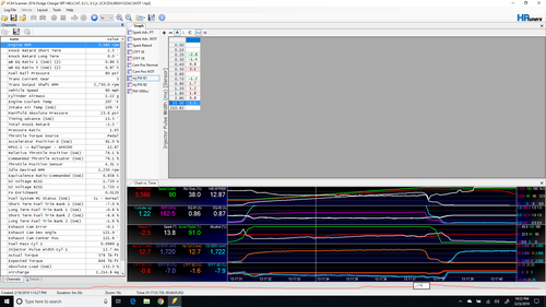 Live Webinar HP Tuners and Dodge Scanning