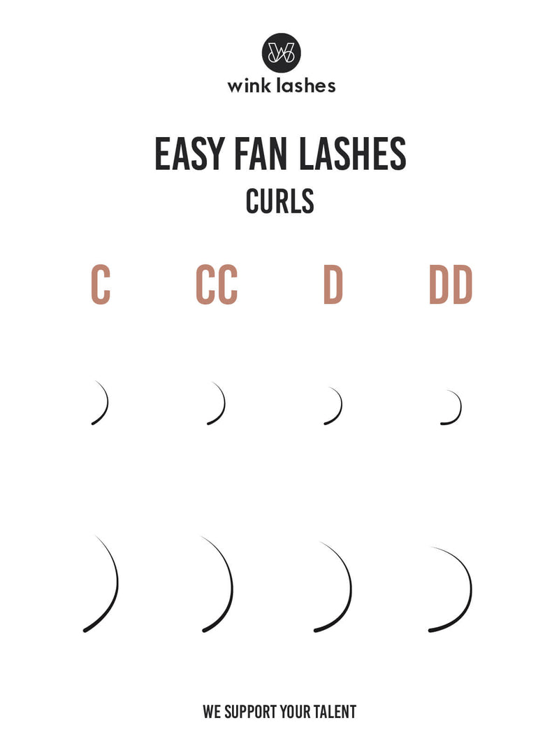 Easy Fan Lashes C Curl Stärke 0.07