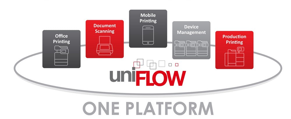 Canon uniFLOW is a software platform for all your print, scan and device management, designed to bring the full value of multifunctional printers, scan devices and large format printers to your organization.