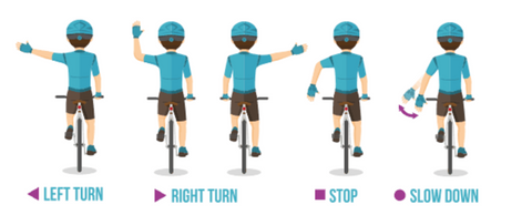Important Electric Bike Safety rules