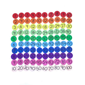 Small Coins - Multiplication Table Set