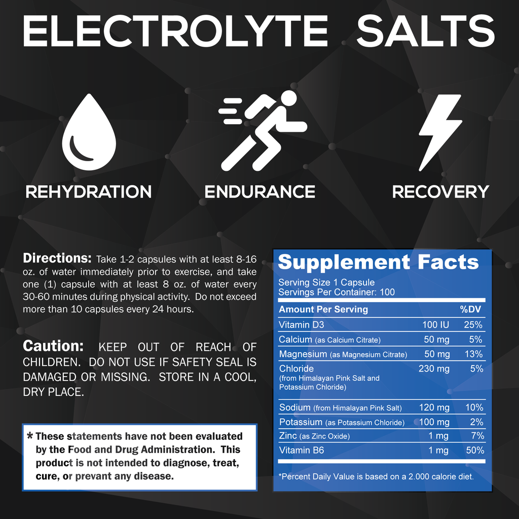 Electrolyte Salt Pills for Rapid Rehydration - 100 Capsules
