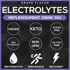 Sugar Free Electrolyte Powder for Hydration