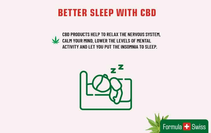 Better sleep with CBD