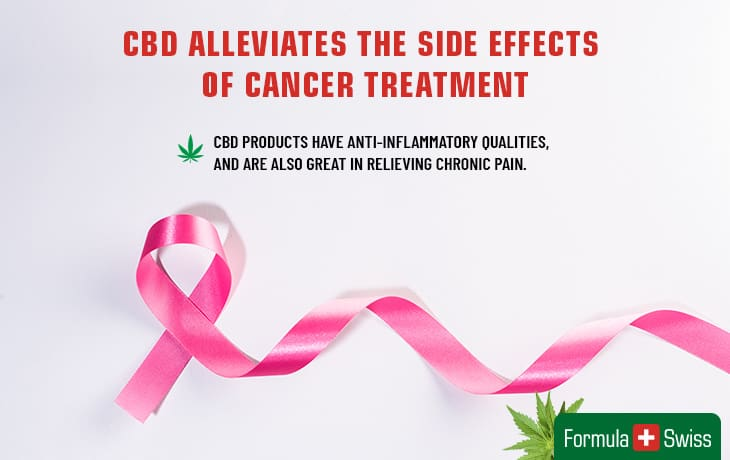 CBD alleviates the side effects of cancer treatment