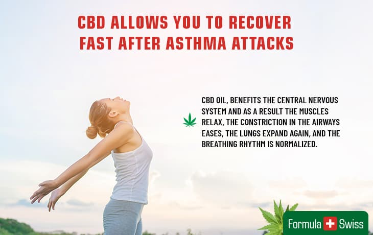 CBD allows you to recover fast after asthma attacks