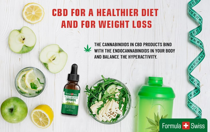 CBD for a healthier diet and for weight loss
