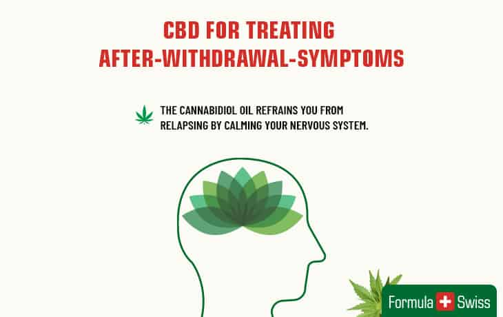 CBD as support for after-withdrawal symptoms in people with addictions