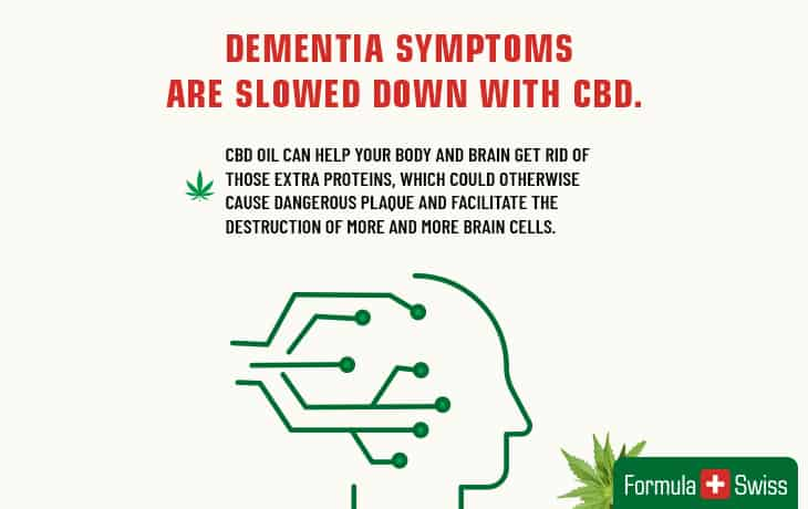 Dementia & Alzheimer`s symptoms are slowed down with CBD